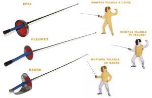 Les trois armes de l'escrime : l'épée, le fleuret et le sabre