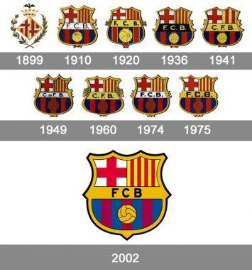 Les logos successifs du FC Barcelone, de 1899 à 2002