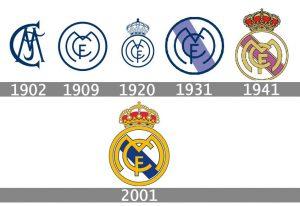 Logos successifs du Real Madrid depuis 1902