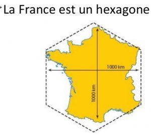 La France est un hexagone