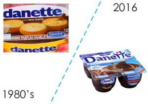 """La crème dessert industrielle de Danone """"Danette"""" : dans les années 1980 et en 2016"""