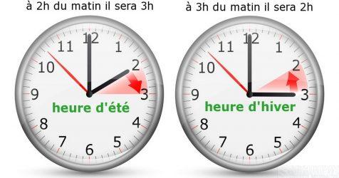Le changement d'heure : passage à l'heure d'été et passage à l'heure d'hiver