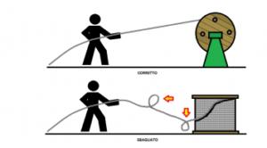 Un homme déroulant du câble (au sens propre)