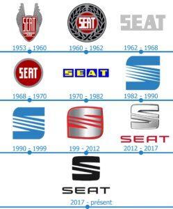 Logotypes successifs de la société SEAT, depuis 1953