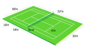 Les dimensions d'un court de tennis